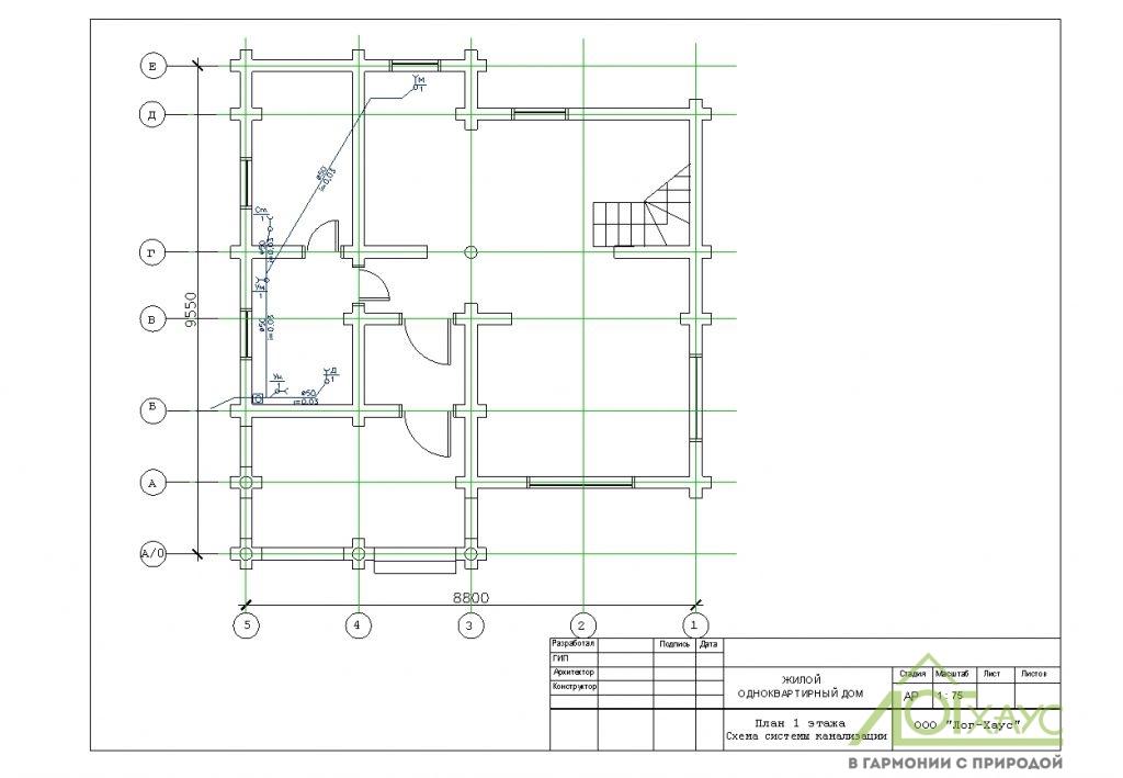 Схема системы канализации загородного дома