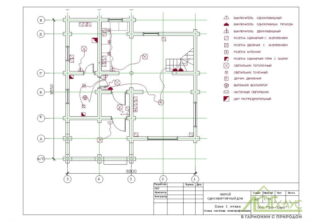 Схема электрики загородного дома